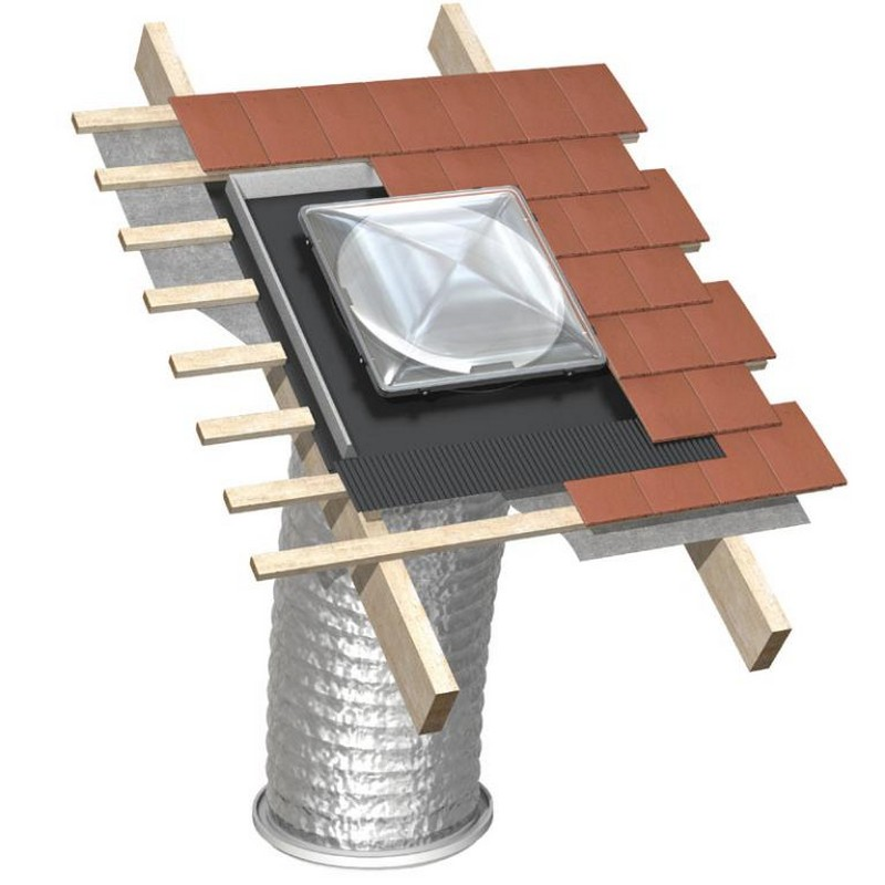 Pitched Roof Light Tunnels Amp Flexible Tunnels From Fakro
